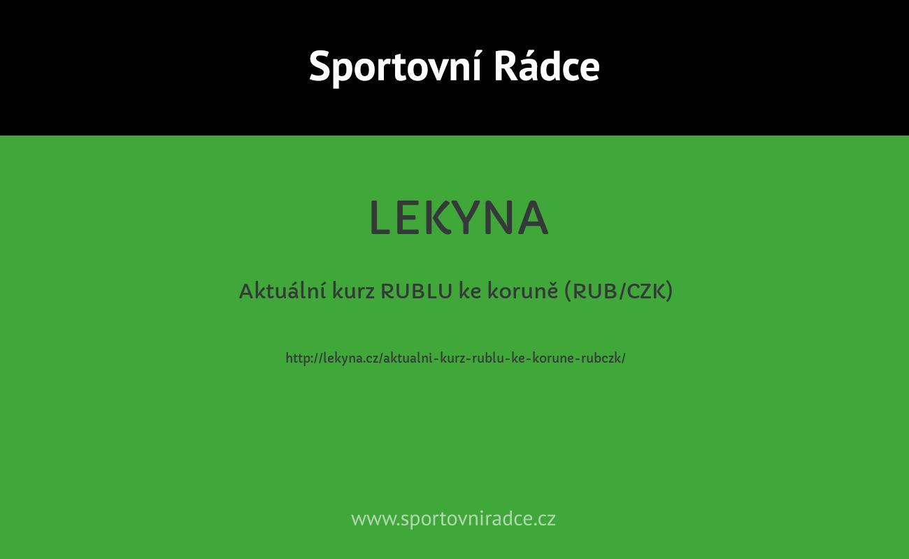 Aktuální kurz RUBLU ke koruně (RUB/CZK)